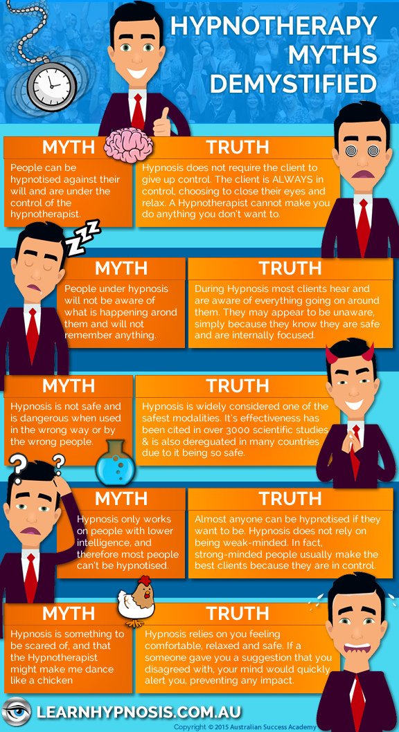 Hypnotherapy Myths Demystified Infographic